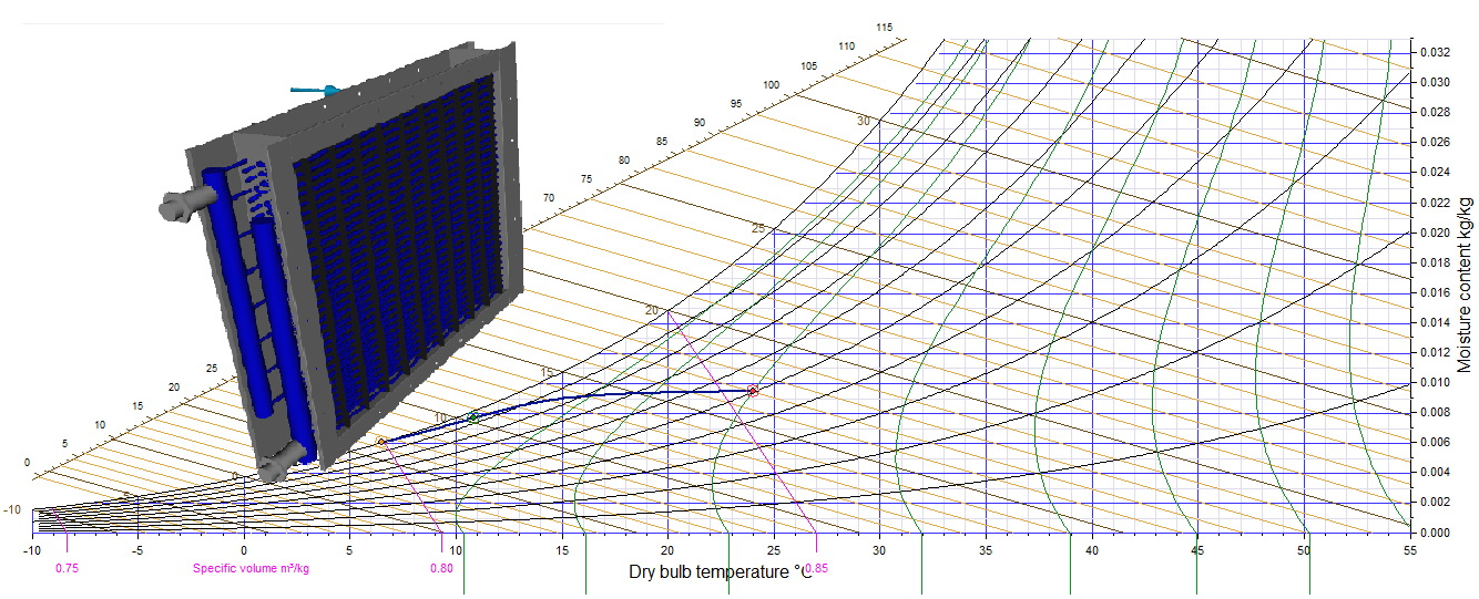 Coil quotation and psychrometric software